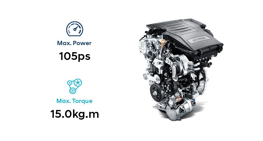 Kappa 1.6 Atkinson GDi motor