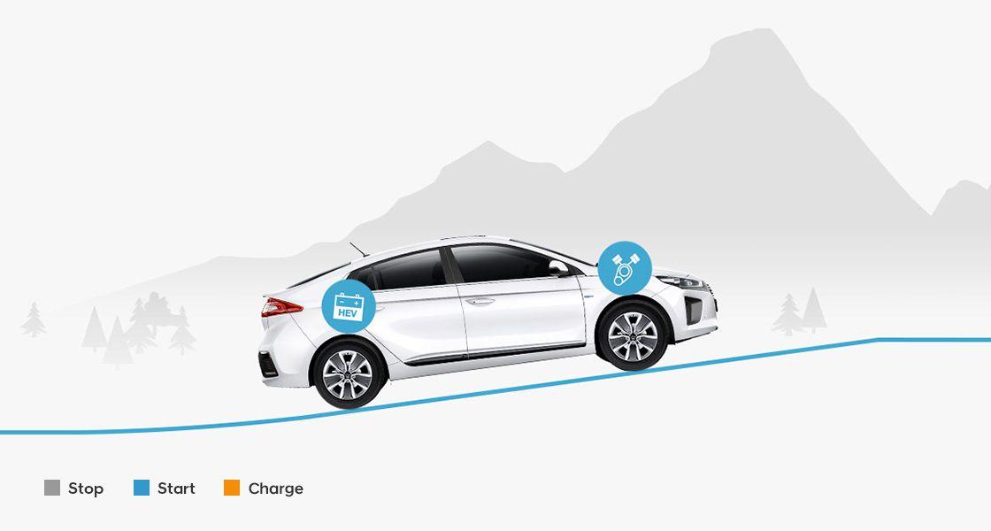 Ubrzanje i vožnja na uzbrdici – Motor i elektromotor